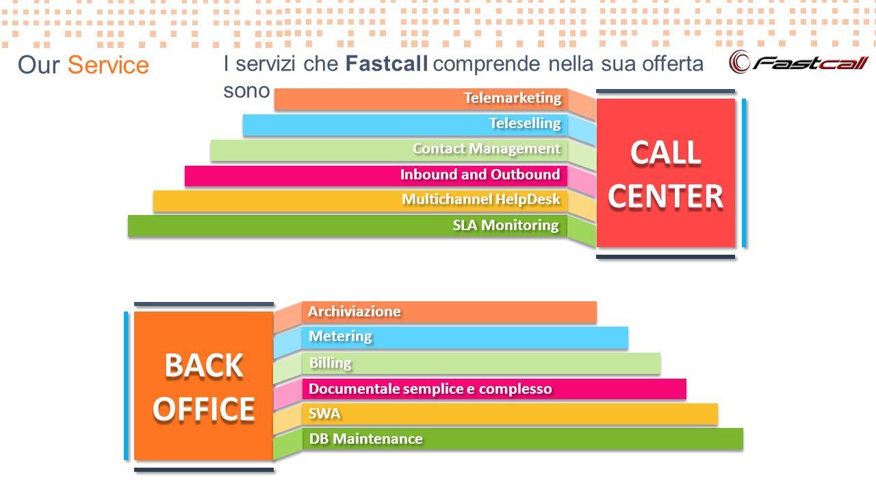 Our Service I servizi che Fastcall comprende nella sua offerta sono CALLCENTERCALLCENTER BACKOFFICEBACKOFFICE Archiviazione Metering Billing Documenta