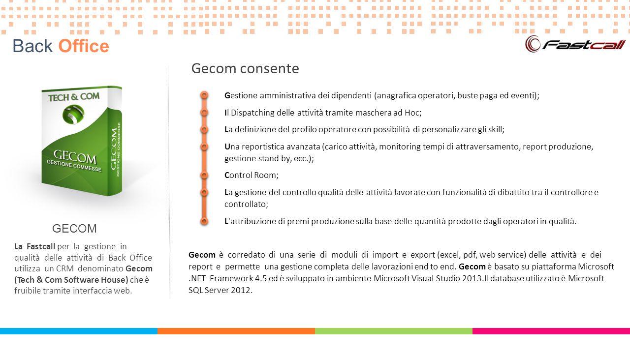 GECOM La Fastcall per la gestione in qualità delle attività di Back Office utilizza un CRM denominato Gecom (Tech & Com Software House) che è fruibile