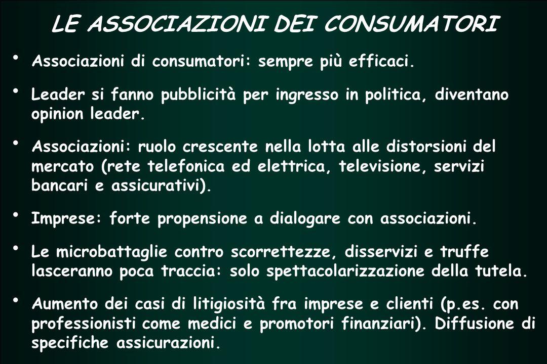 TERZIARIO FUTURO 2005 - 2007 TERZIARIO FUTURO 2005 - 2007 LE ASSOCIAZIONI DEI CONSUMATORI Associazioni di consumatori: sempre più efficaci.
