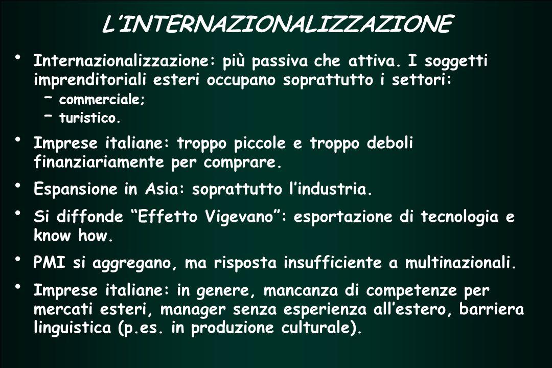 TERZIARIO FUTURO 2005 - 2007 TERZIARIO FUTURO 2005 - 2007 L'INTERNAZIONALIZZAZIONE Internazionalizzazione: più passiva che attiva.
