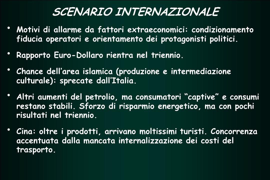 TERZIARIO FUTURO 2005 - 2007 TERZIARIO FUTURO 2005 - 2007 SCENARIO INTERNAZIONALE Motivi di allarme da fattori extraeconomici: condizionamento fiducia operatori e orientamento dei protagonisti politici.