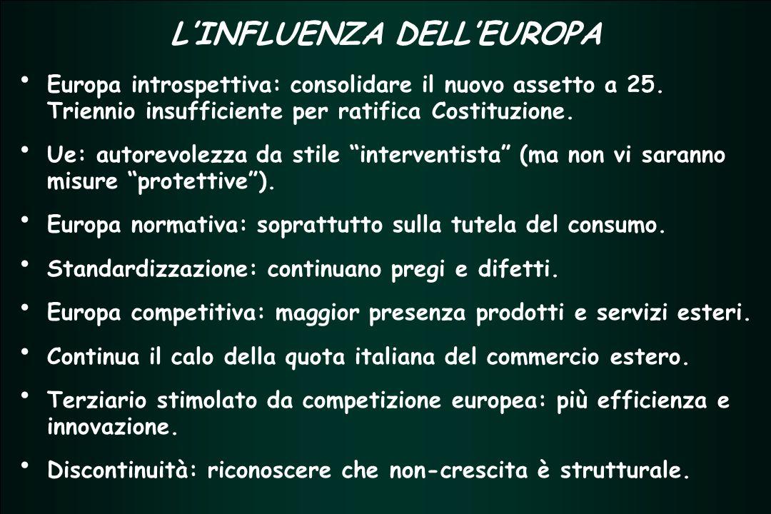 TERZIARIO FUTURO 2005 - 2007 TERZIARIO FUTURO 2005 - 2007 L'INFLUENZA DELL'EUROPA Europa introspettiva: consolidare il nuovo assetto a 25.