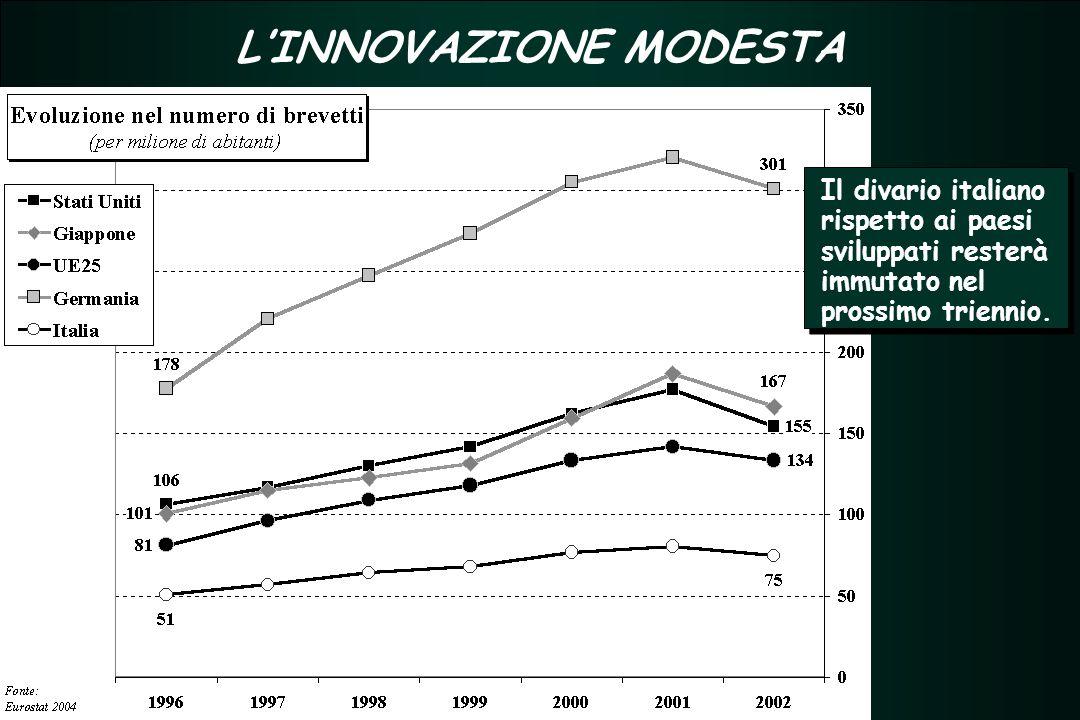 TERZIARIO FUTURO 2005 - 2007 TERZIARIO FUTURO 2005 - 2007 L'INNOVAZIONE MODESTA Il divario italiano rispetto ai paesi sviluppati resterà immutato nel prossimo triennio.