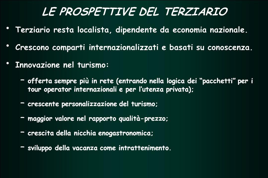 TERZIARIO FUTURO 2005 - 2007 TERZIARIO FUTURO 2005 - 2007 LE PROSPETTIVE DEL TERZIARIO Terziario resta localista, dipendente da economia nazionale.
