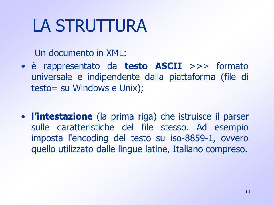 14 Un documento in XML: è rappresentato da testo ASCII >>> formato universale e indipendente dalla piattaforma (file di testo= su Windows e Unix); l'intestazione (la prima riga) che istruisce il parser sulle caratteristiche del file stesso.