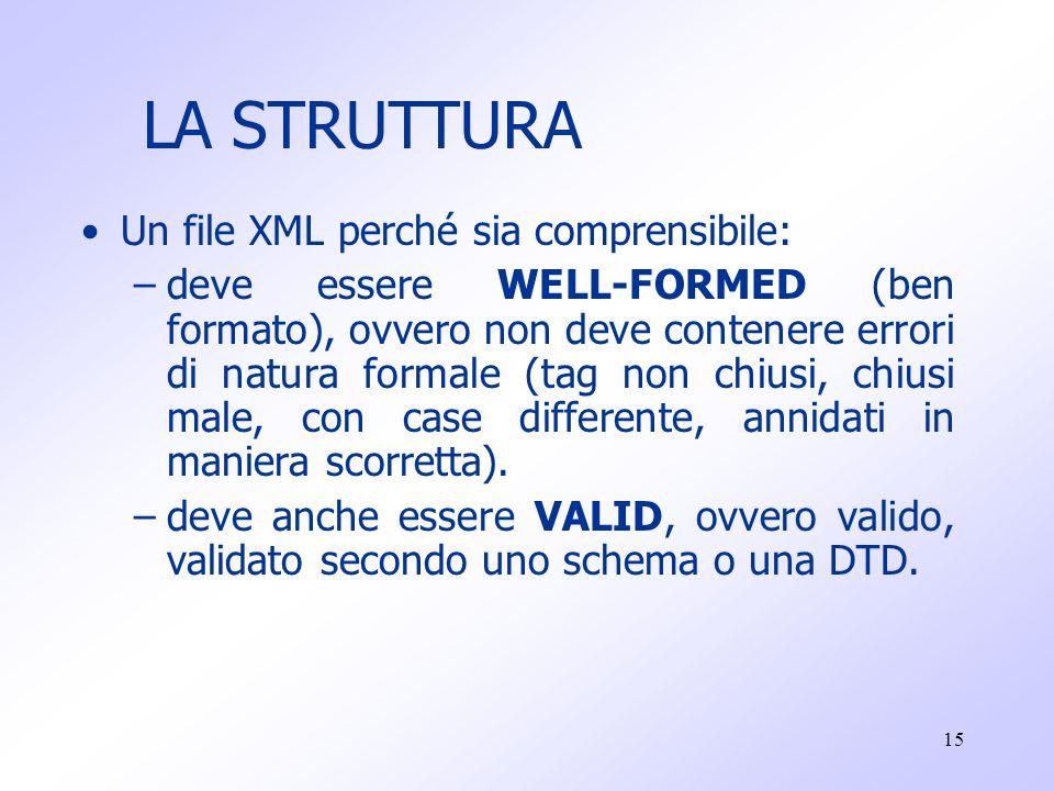 15 Un file XML perché sia comprensibile: –deve essere WELL-FORMED (ben formato), ovvero non deve contenere errori di natura formale (tag non chiusi, chiusi male, con case differente, annidati in maniera scorretta).