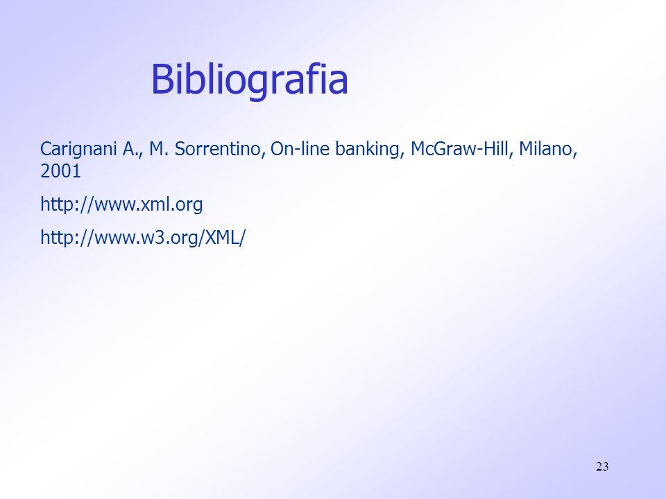 23 Bibliografia Carignani A., M.