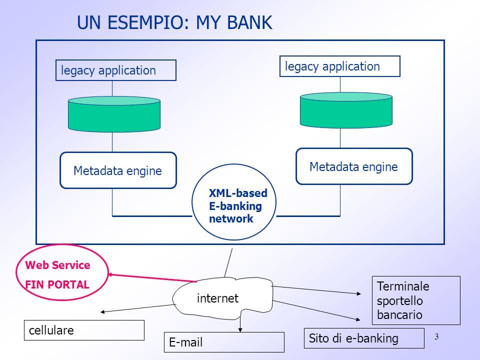 4 a34-256 1.000.000.000 Carlo Rossi via Roma 34 Milano 10 300.000 Esempio di un file XML: