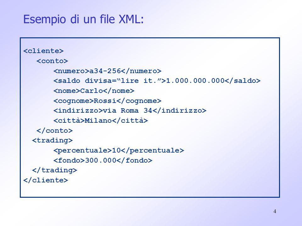 5 Questo documento in xml può essere: tradotto in HTML e mostrato ad un utente attraverso il sito di e- banking; spedito al terminale di uno sportello di una banca; spedito agli uffici amministrativi della filiale per aggiornamento o consultazione.