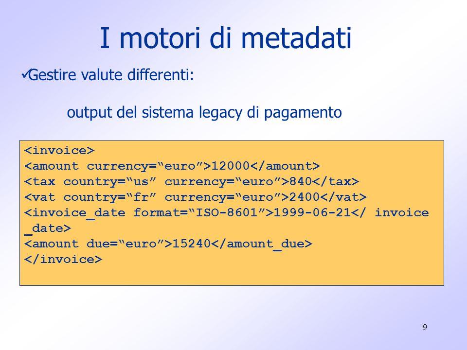20 a34-256 1.000.000.000 Carlo Rossi via Roma 34 Milano 10 300.000 Esempio di un file XML well-formed e valido: