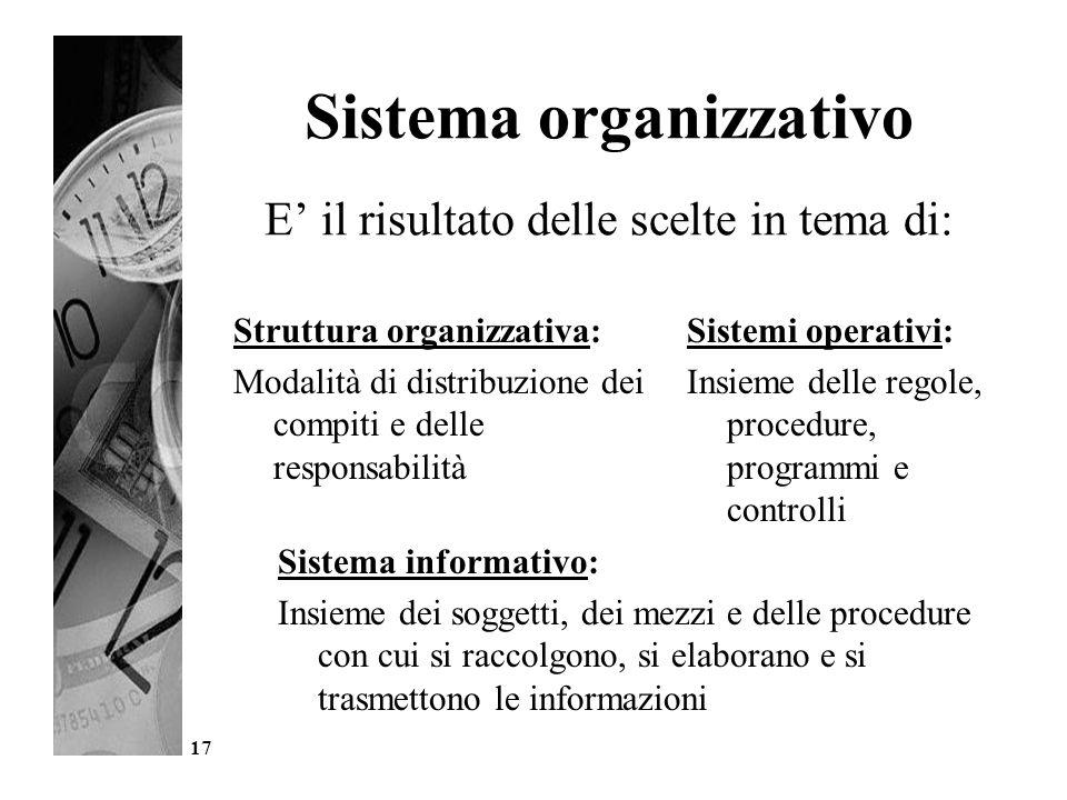 17 Sistema organizzativo E' il risultato delle scelte in tema di: Struttura organizzativa: Modalità di distribuzione dei compiti e delle responsabilit