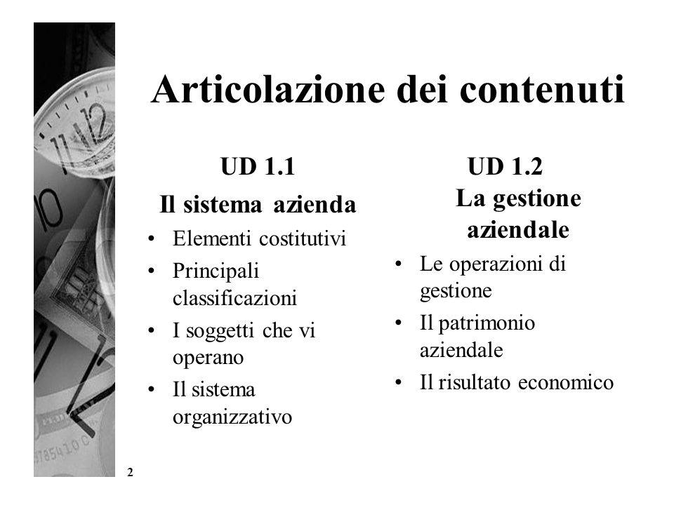 2 Articolazione dei contenuti UD 1.1 Il sistema azienda Elementi costitutivi Principali classificazioni I soggetti che vi operano Il sistema organizza
