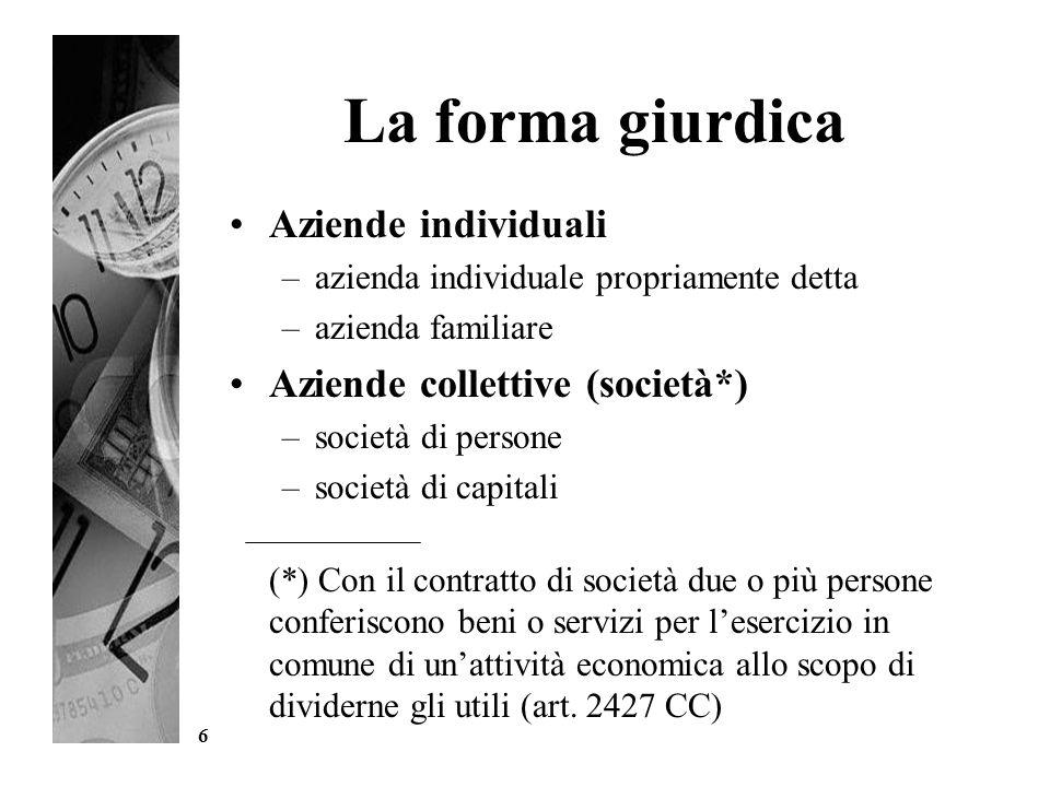 6 La forma giurdica Aziende individuali –azienda individuale propriamente detta –azienda familiare Aziende collettive (società*) –società di persone –