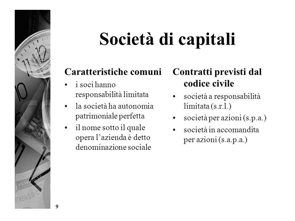 9 Società di capitali Caratteristiche comuni i soci hanno responsabilità limitata la società ha autonomia patrimoniale perfetta il nome sotto il quale