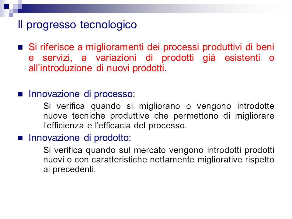Il progresso tecnologico Si riferisce a miglioramenti dei processi produttivi di beni e servizi, a variazioni di prodotti già esistenti o all'introduzione di nuovi prodotti.