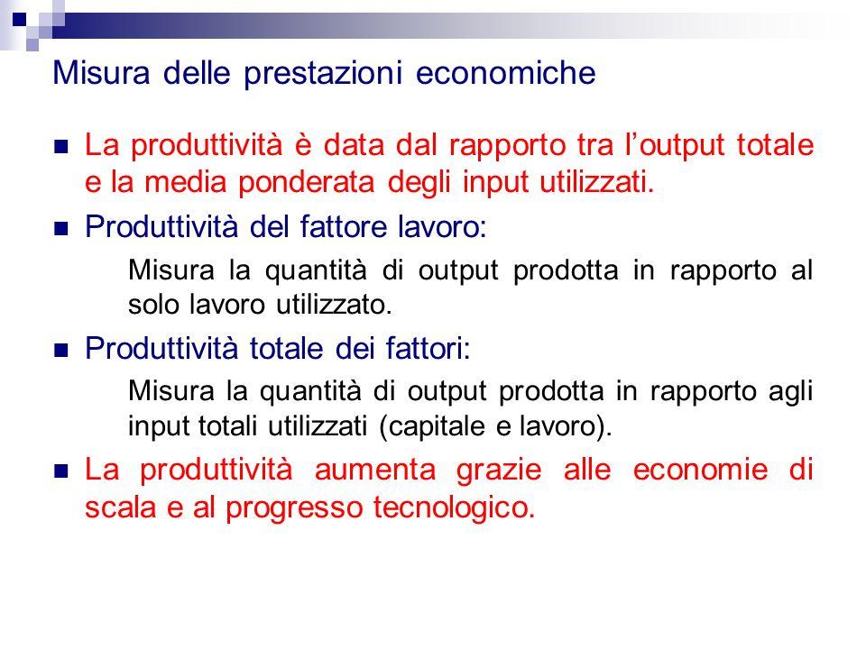 Misura delle prestazioni economiche La produttività è data dal rapporto tra l'output totale e la media ponderata degli input utilizzati. Produttività