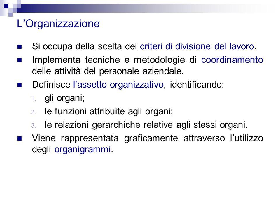 L'Organizzazione Si occupa della scelta dei criteri di divisione del lavoro. Implementa tecniche e metodologie di coordinamento delle attività del per