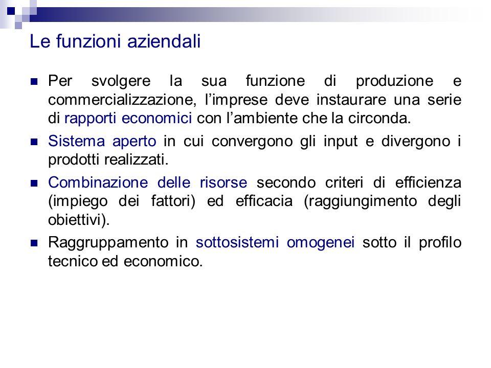 Le funzioni aziendali Per svolgere la sua funzione di produzione e commercializzazione, l'imprese deve instaurare una serie di rapporti economici con
