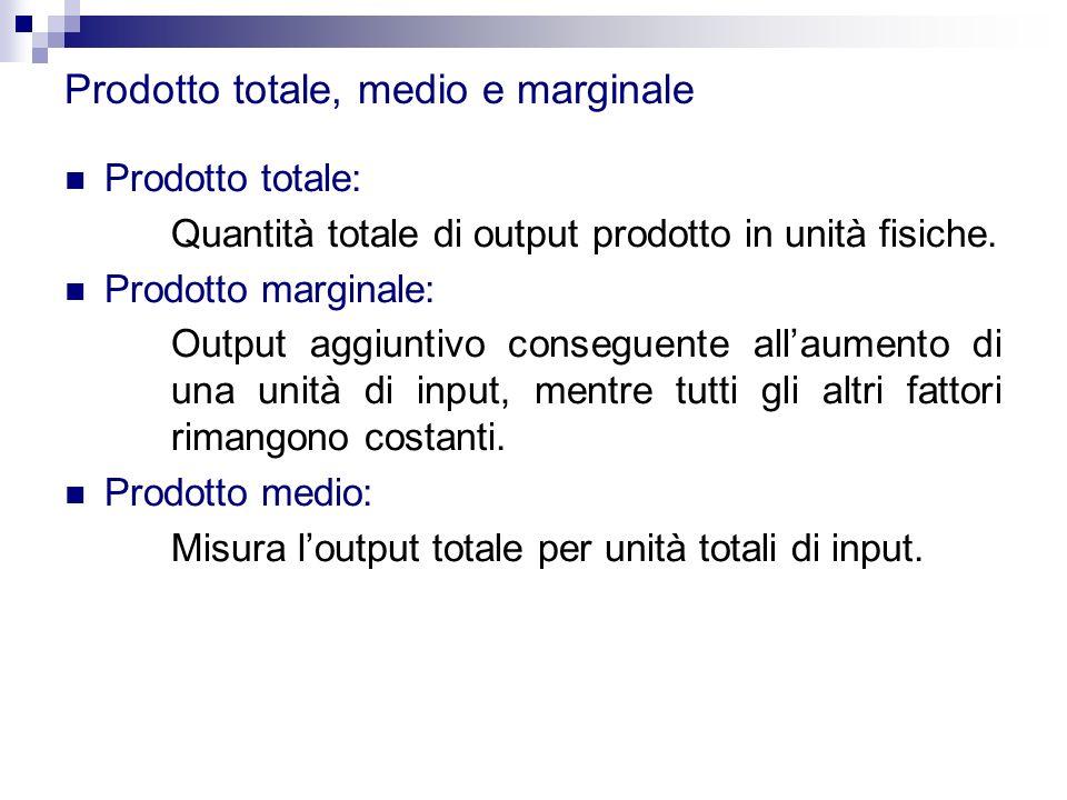Prodotto totale, medio e marginale Prodotto totale: Quantità totale di output prodotto in unità fisiche. Prodotto marginale: Output aggiuntivo consegu