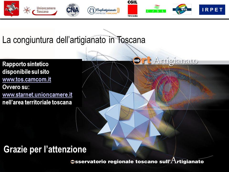 Rapporto sintetico disponibile sul sito www.tos.camcom.it Ovvero su: www.starnet.unioncamere.it nell'area territoriale toscana La congiuntura dell'artigianato in Toscana Grazie per l'attenzione