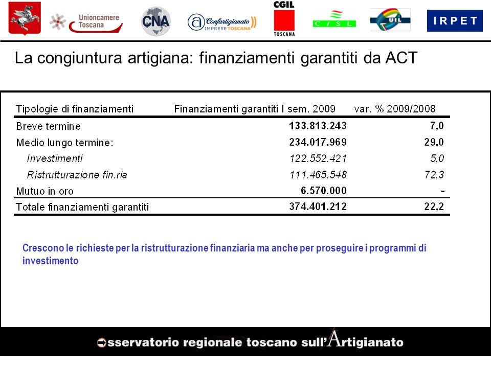 La congiuntura artigiana: finanziamenti garantiti da ACT Crescono le richieste per la ristrutturazione finanziaria ma anche per proseguire i programmi di investimento