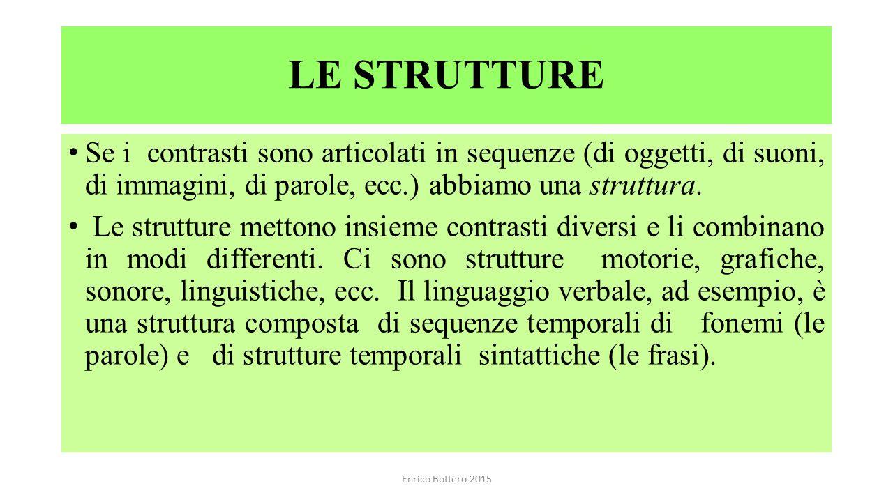 LE STRUTTURE Se i contrasti sono articolati in sequenze (di oggetti, di suoni, di immagini, di parole, ecc.) abbiamo una struttura. Le strutture metto