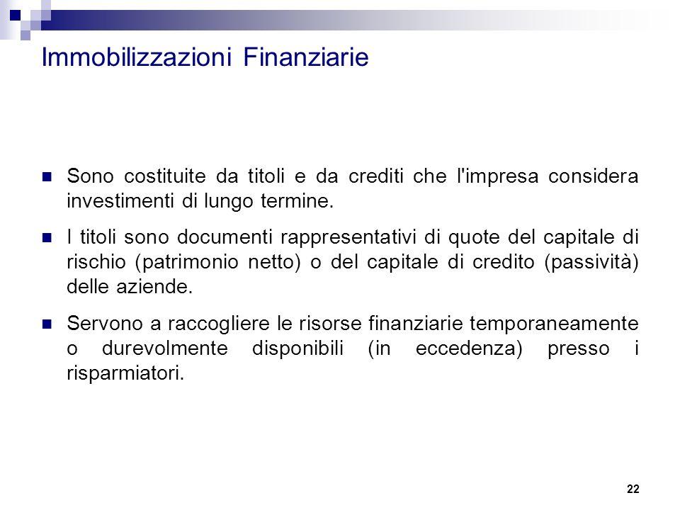 22 Immobilizzazioni Finanziarie Sono costituite da titoli e da crediti che l'impresa considera investimenti di lungo termine. I titoli sono documenti