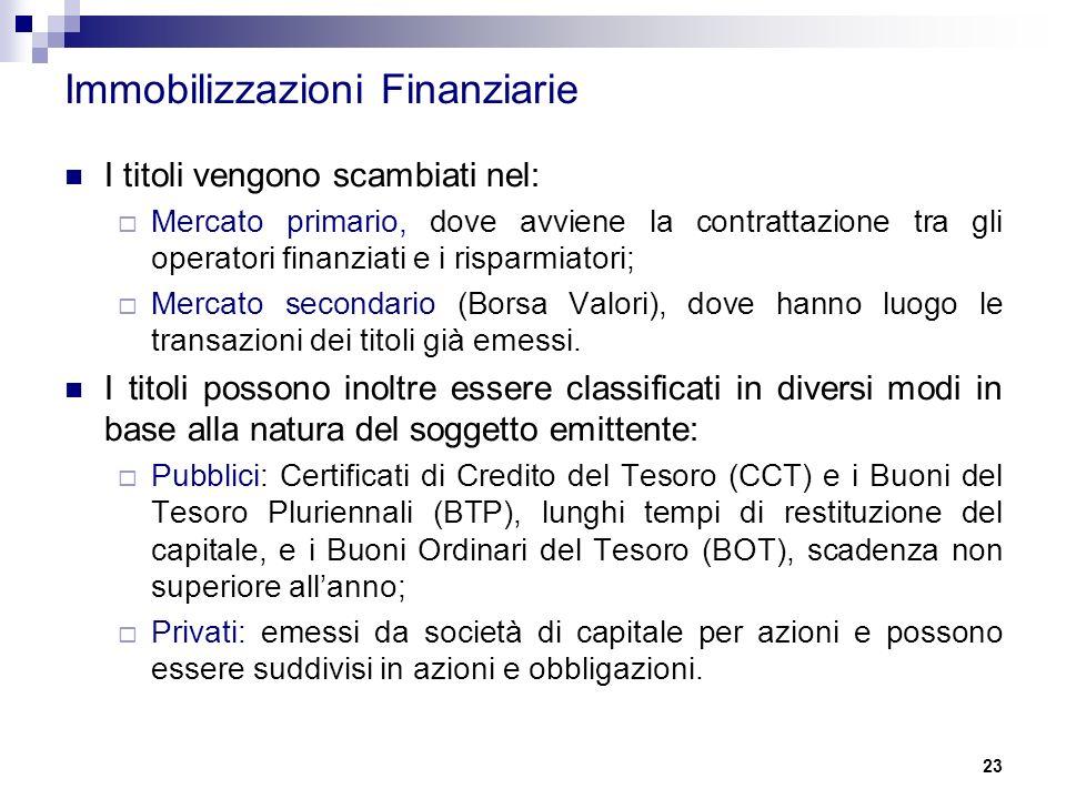 23 Immobilizzazioni Finanziarie I titoli vengono scambiati nel:  Mercato primario, dove avviene la contrattazione tra gli operatori finanziati e i ri