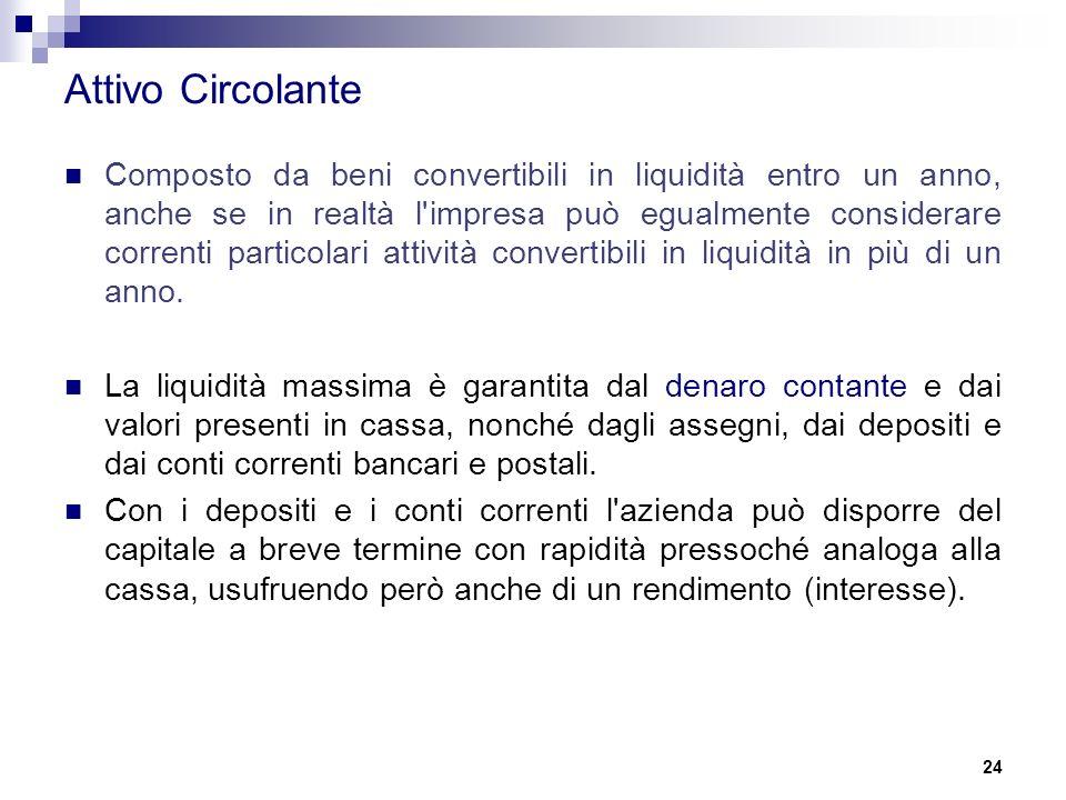24 Attivo Circolante Composto da beni convertibili in liquidità entro un anno, anche se in realtà l impresa può egualmente considerare correnti particolari attività convertibili in liquidità in più di un anno.