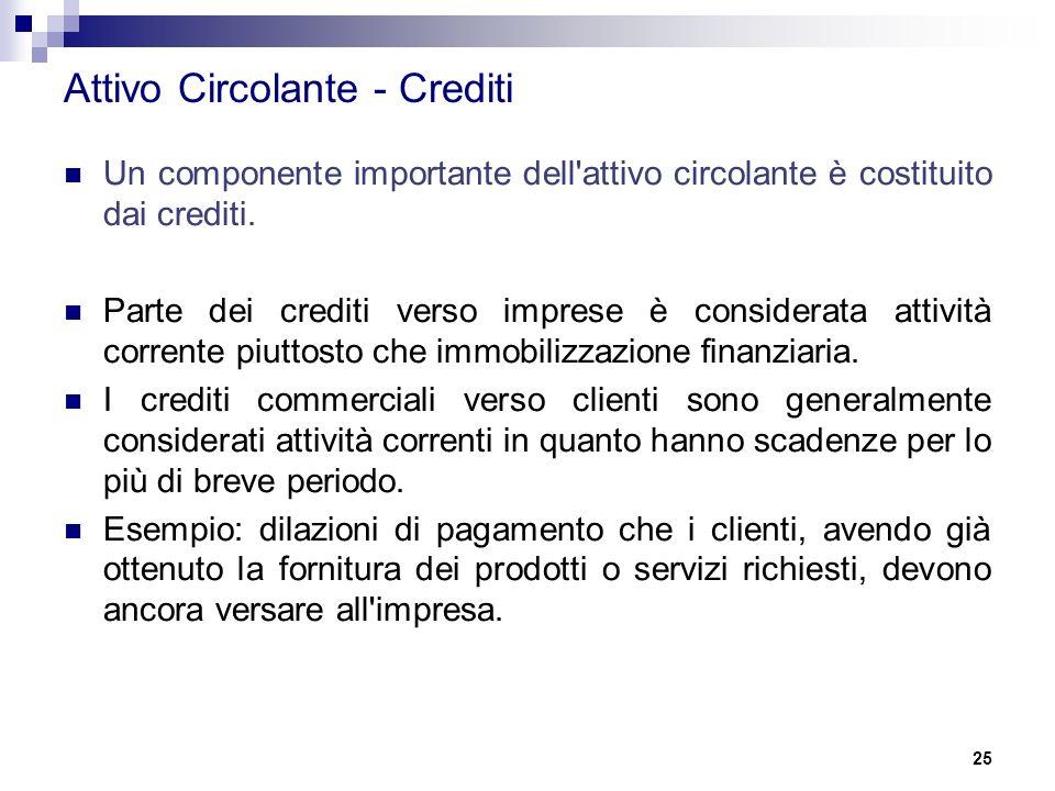 25 Attivo Circolante - Crediti Un componente importante dell'attivo circolante è costituito dai crediti. Parte dei crediti verso imprese è considerata