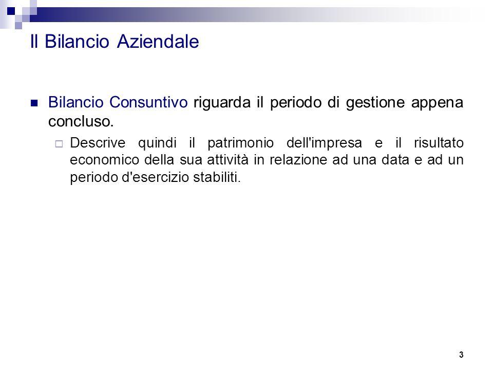3 Il Bilancio Aziendale Bilancio Consuntivo riguarda il periodo di gestione appena concluso.  Descrive quindi il patrimonio dell'impresa e il risulta