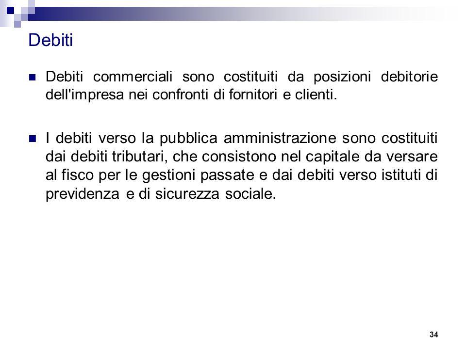 34 Debiti Debiti commerciali sono costituiti da posizioni debitorie dell'impresa nei confronti di fornitori e clienti. I debiti verso la pubblica ammi