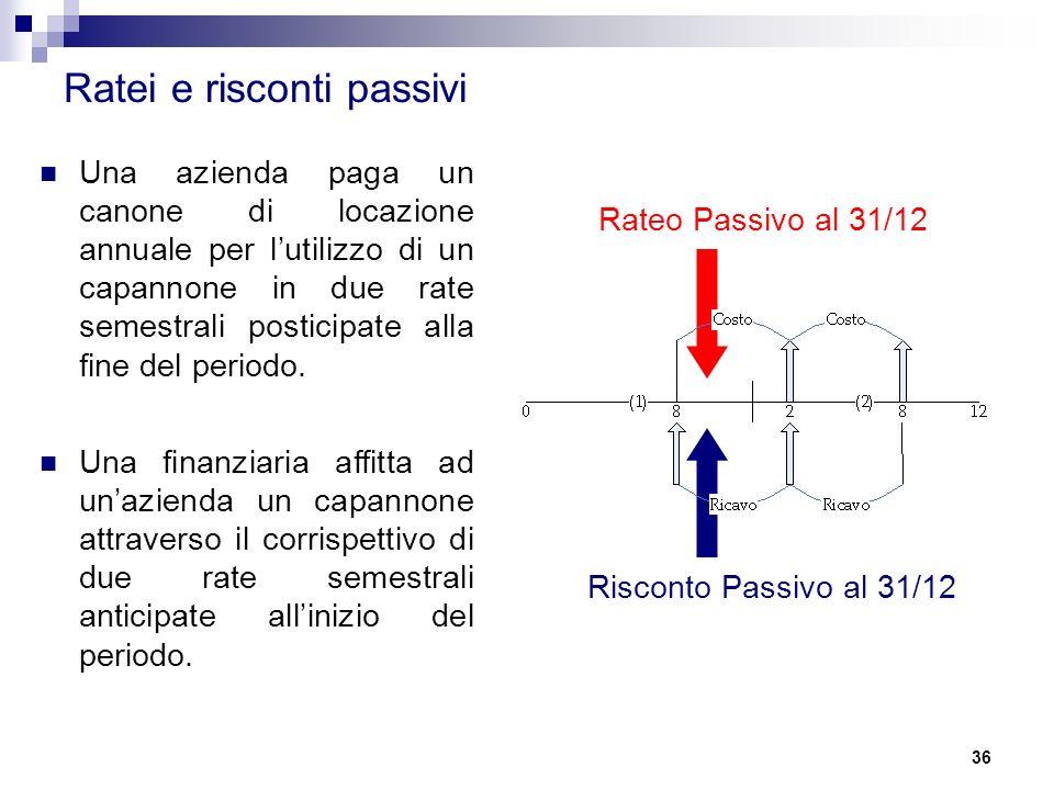 36 Ratei e risconti passivi Rateo Passivo al 31/12 Risconto Passivo al 31/12 Una azienda paga un canone di locazione annuale per l'utilizzo di un capa