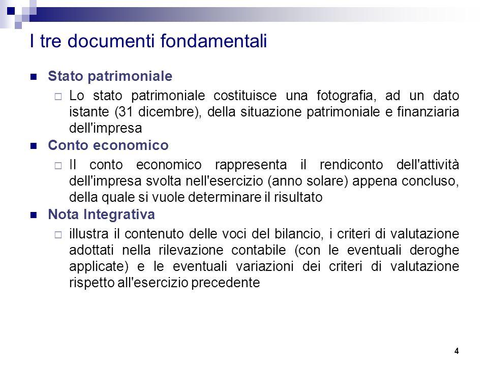 I tre documenti fondamentali Stato patrimoniale  Lo stato patrimoniale costituisce una fotografia, ad un dato istante (31 dicembre), della situazione