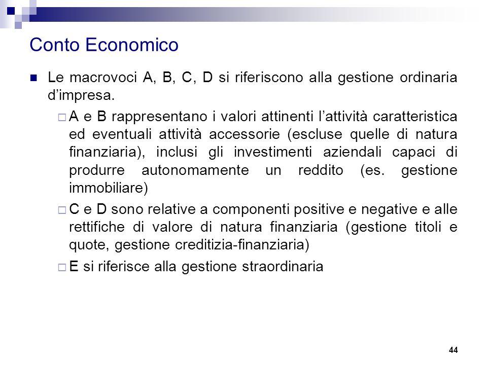 Conto Economico Le macrovoci A, B, C, D si riferiscono alla gestione ordinaria d'impresa.  A e B rappresentano i valori attinenti l'attività caratter