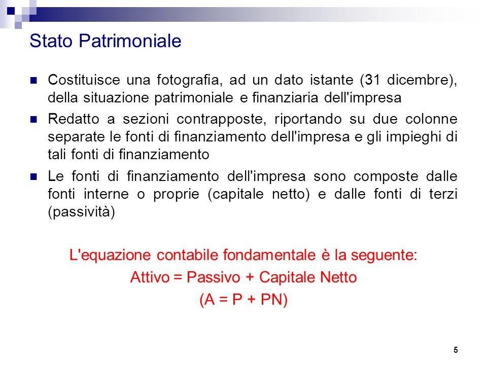 26 Attivo Circolante - Rimanenze Le rimanenze rappresentano anche i componenti a minore liquidità tra le attività correnti.