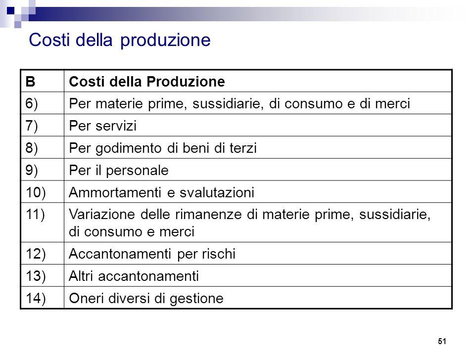 Costi della produzione BCosti della Produzione 6)Per materie prime, sussidiarie, di consumo e di merci 7)Per servizi 8)Per godimento di beni di terzi