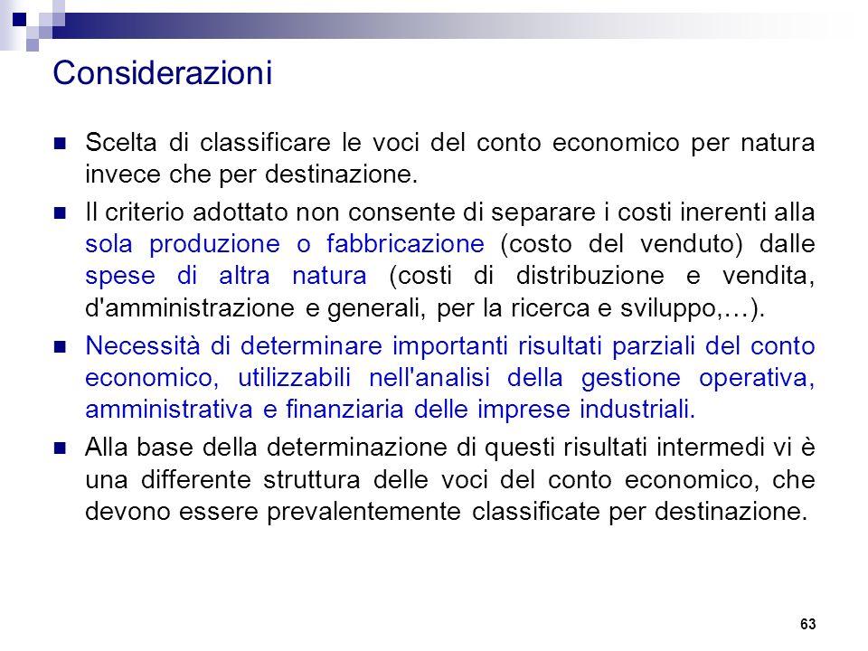 63 Considerazioni Scelta di classificare le voci del conto economico per natura invece che per destinazione.