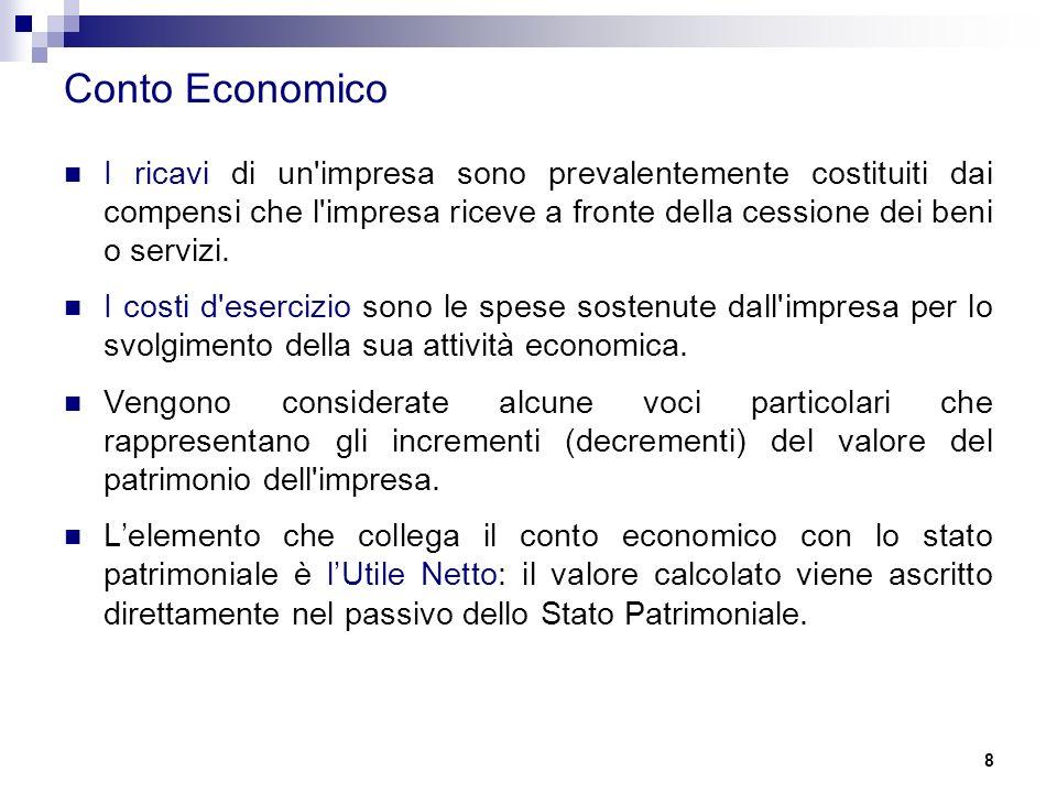 8 Conto Economico I ricavi di un'impresa sono prevalentemente costituiti dai compensi che l'impresa riceve a fronte della cessione dei beni o servizi.