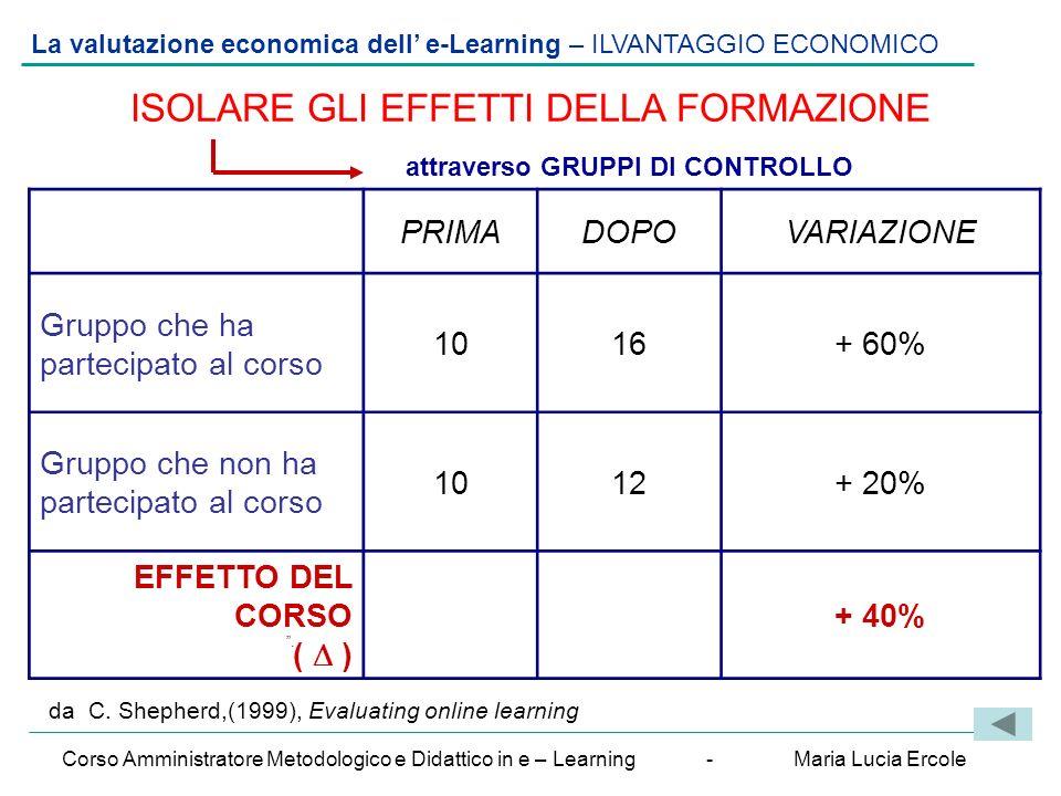 La valutazione economica dell' e-Learning – ILVANTAGGIO ECONOMICO Corso Amministratore Metodologico e Didattico in e – Learning - Maria Lucia Ercole ISOLARE GLI EFFETTI DELLA FORMAZIONE .