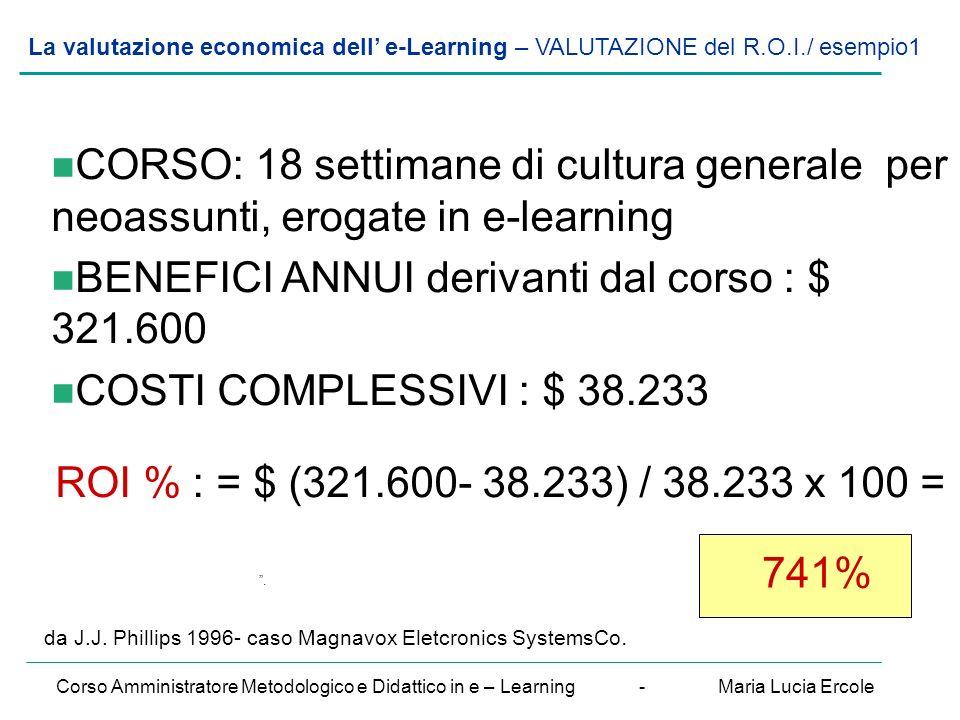 La valutazione economica dell' e-Learning – VALUTAZIONE del R.O.I./ esempio1 Corso Amministratore Metodologico e Didattico in e – Learning - Maria Lucia Ercole .