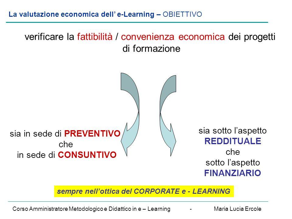 La valutazione economica dell' e-Learning – I LIVELLI DELLA VALUTAZIONE Corso Amministratore Metodologico e Didattico in e – Learning - Maria Lucia Ercole 1.
