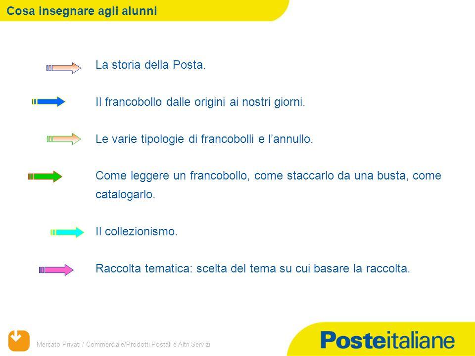 Mercato Privati / Commerciale/Prodotti Postali e Altri Servizi Cosa insegnare agli alunni La storia della Posta.