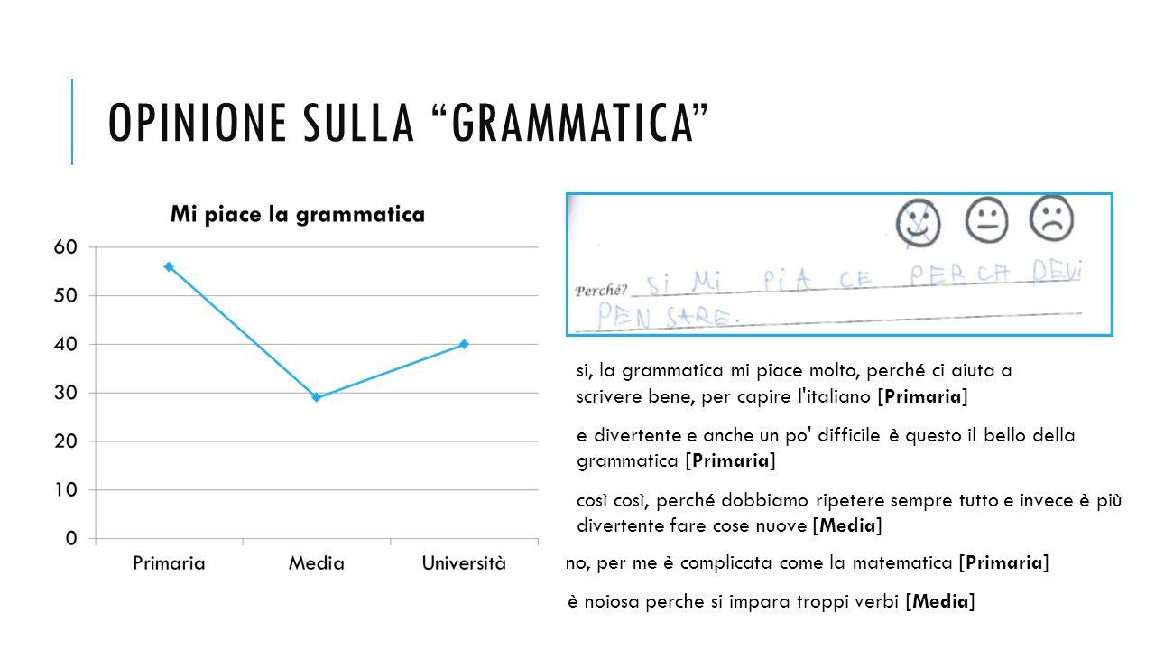 """OPINIONE SULLA """"GRAMMATICA"""" no, per me è complicata come la matematica [Primaria] si, la grammatica mi piace molto, perché ci aiuta a scrivere bene, p"""