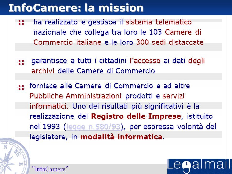 InfoCamere: la mission ha realizzato e gestisce il sistema telematico nazionale che collega tra loro le 103 Camere di Commercio italiane e le loro 300 sedi distaccate fornisce alle Camere di Commercio e ad altre Pubbliche Amministrazioni prodotti e servizi informatici.