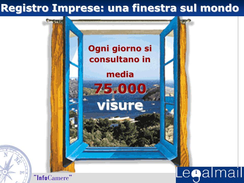 Registro Imprese: una finestra sul mondo Ogni giorno si consultano in media 75.000 visure