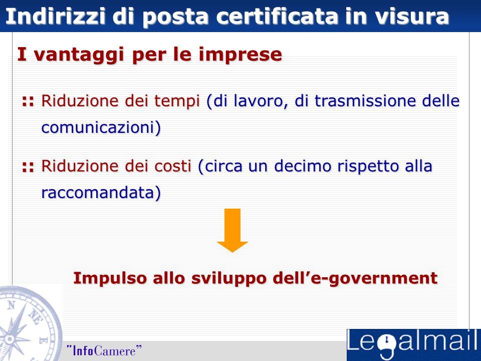 Indirizzi di posta certificata in visura Riduzione dei tempi (di lavoro, di trasmissione delle comunicazioni) Riduzione dei costi (circa un decimo ris