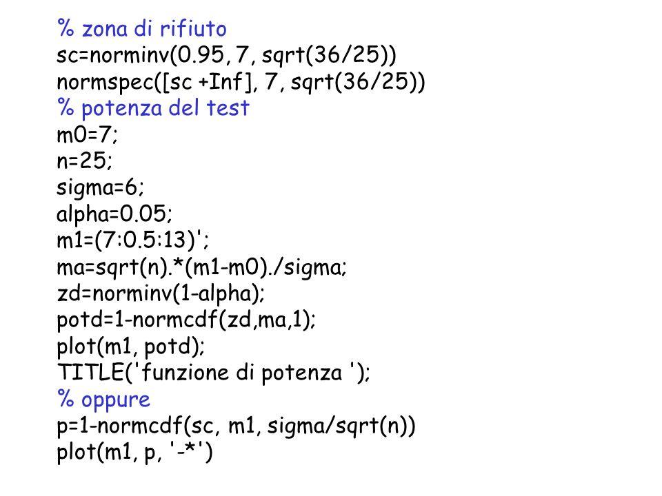 % zona di rifiuto sc=norminv(0.95, 7, sqrt(36/25)) normspec([sc +Inf], 7, sqrt(36/25)) % potenza del test m0=7; n=25; sigma=6; alpha=0.05; m1=(7:0.5:13) ; ma=sqrt(n).*(m1-m0)./sigma; zd=norminv(1-alpha); potd=1-normcdf(zd,ma,1); plot(m1, potd); TITLE( funzione di potenza ); % oppure p=1-normcdf(sc, m1, sigma/sqrt(n)) plot(m1, p, -* )