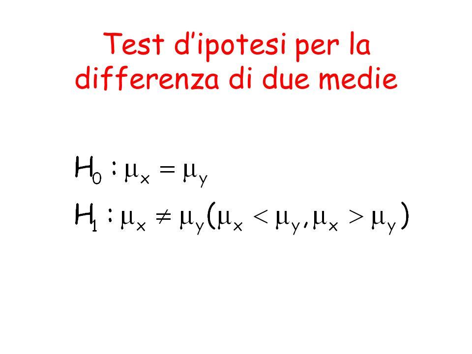 Test d'ipotesi per la differenza di due medie