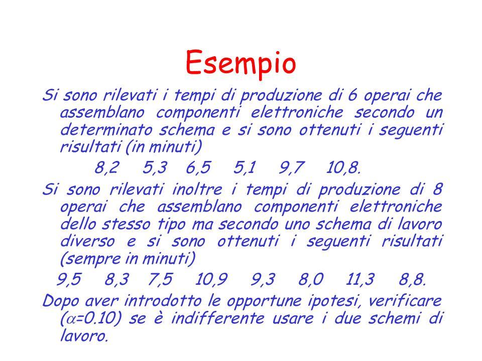Esempio Si sono rilevati i tempi di produzione di 6 operai che assemblano componenti elettroniche secondo un determinato schema e si sono ottenuti i s